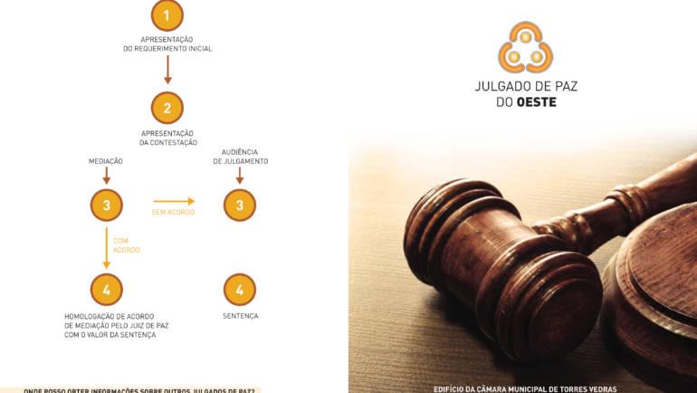 Julgado de Paz de Torres Vedras