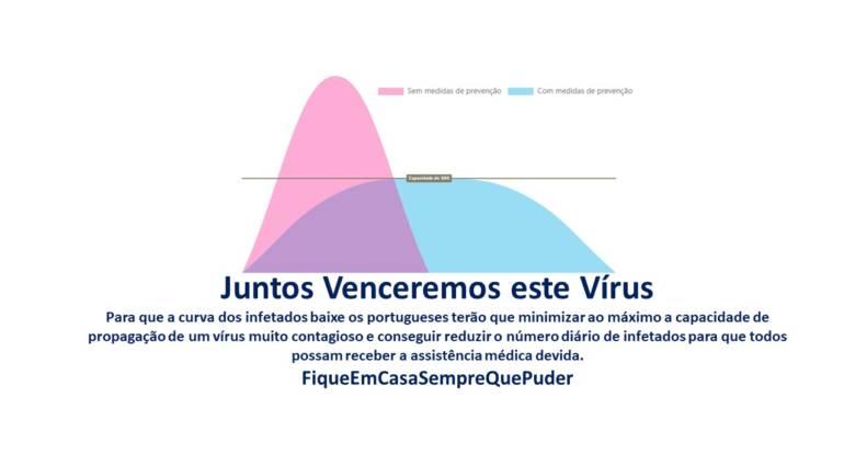 Juntos Venceremos este vírus